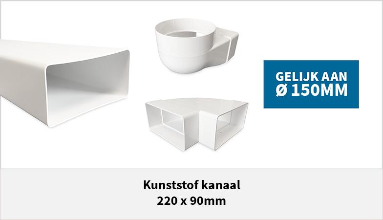 Kunststof ventilatie kanaal 220 x 90mm